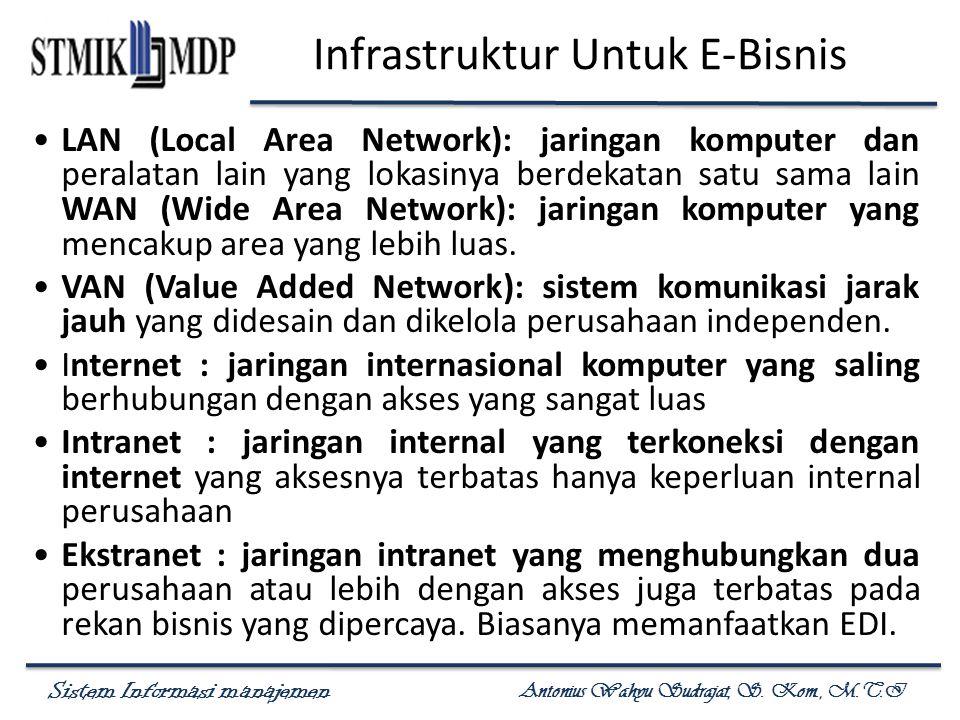 Infrastruktur Untuk E-Bisnis