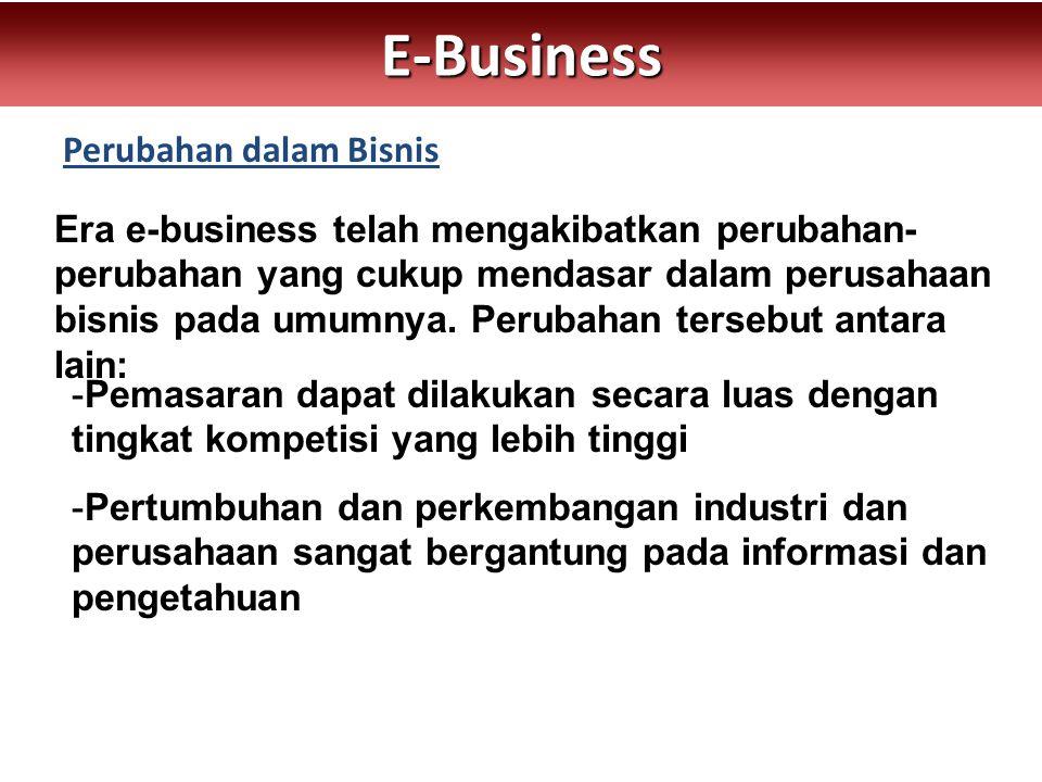 Perubahan dalam Bisnis