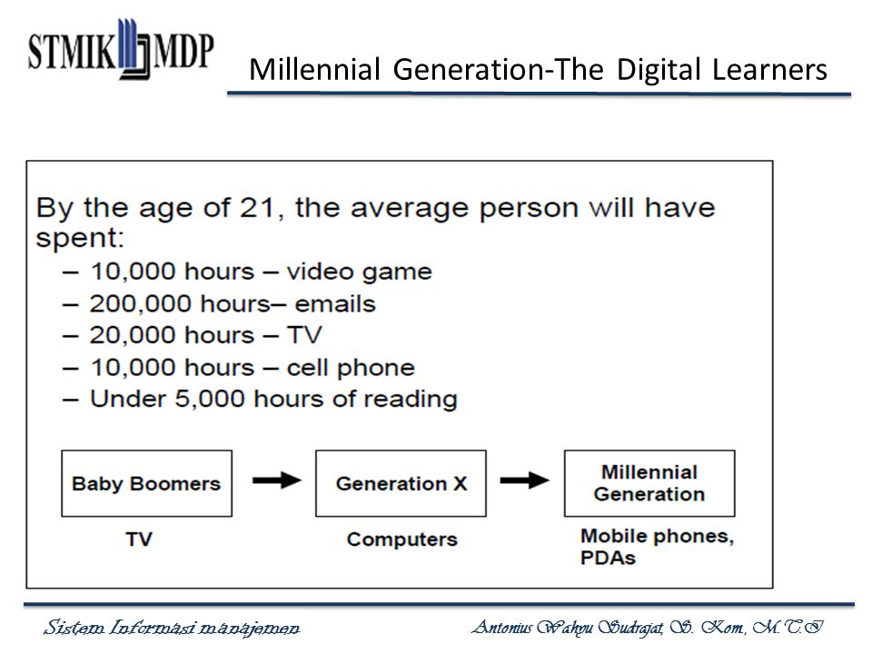 Millennial Generation-The Digital Learners