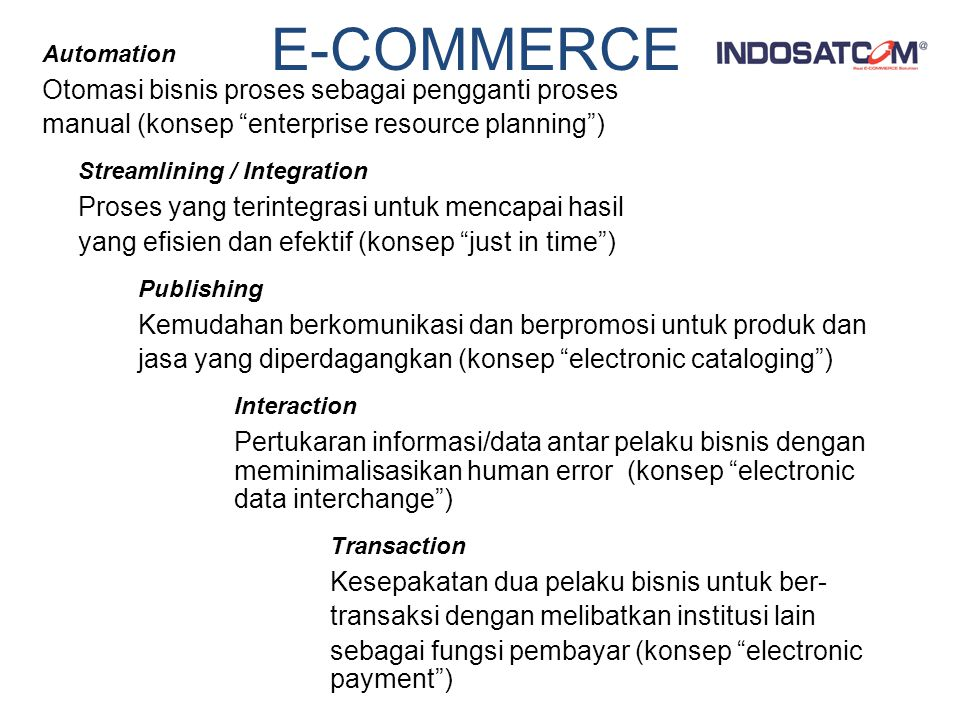 E-COMMERCE Streamlining / Integration Publishing Interaction