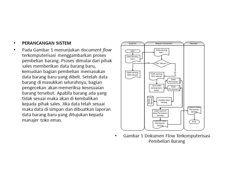 Gambar 1 Dokumen Flow Terkomputerisasi Pembelian Barang