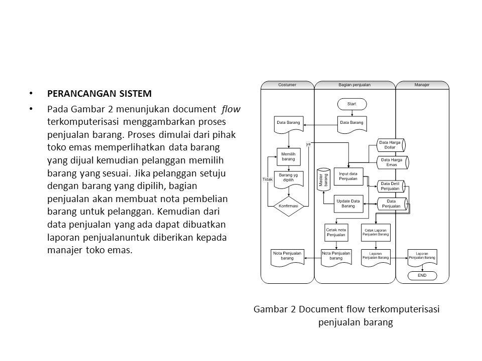 Gambar 2 Document flow terkomputerisasi penjualan barang