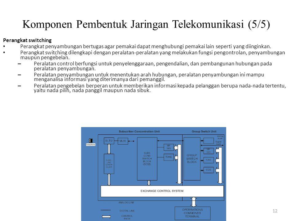 Komponen Pembentuk Jaringan Telekomunikasi (5/5)