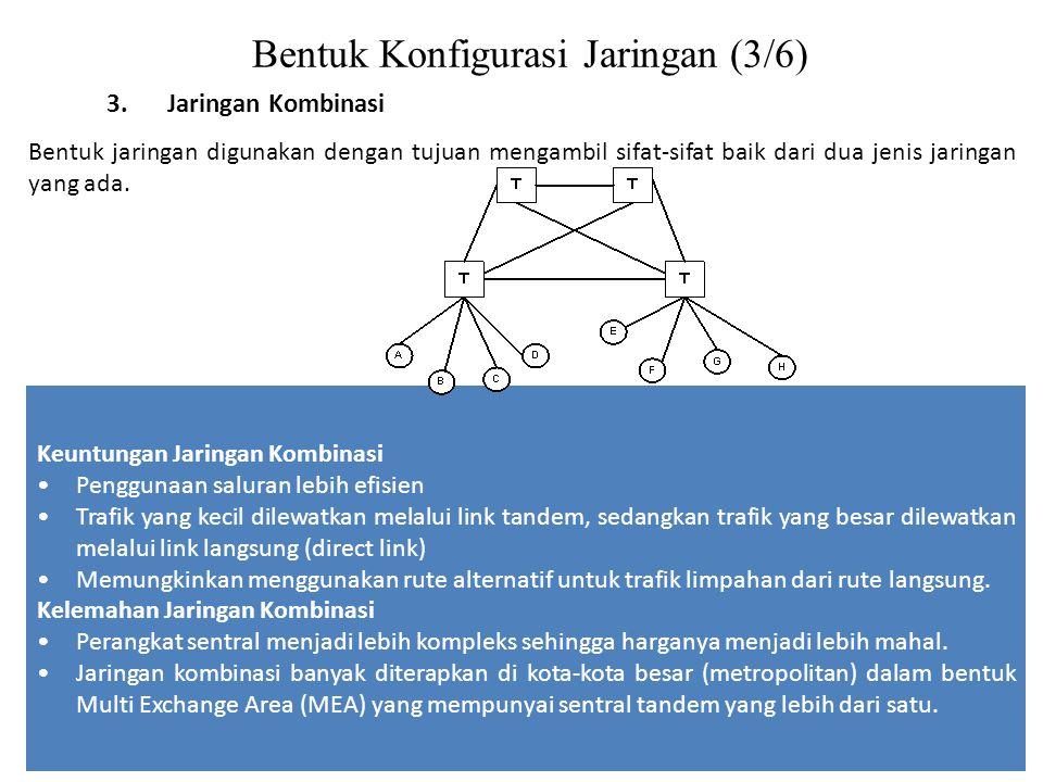 Bentuk Konfigurasi Jaringan (3/6)