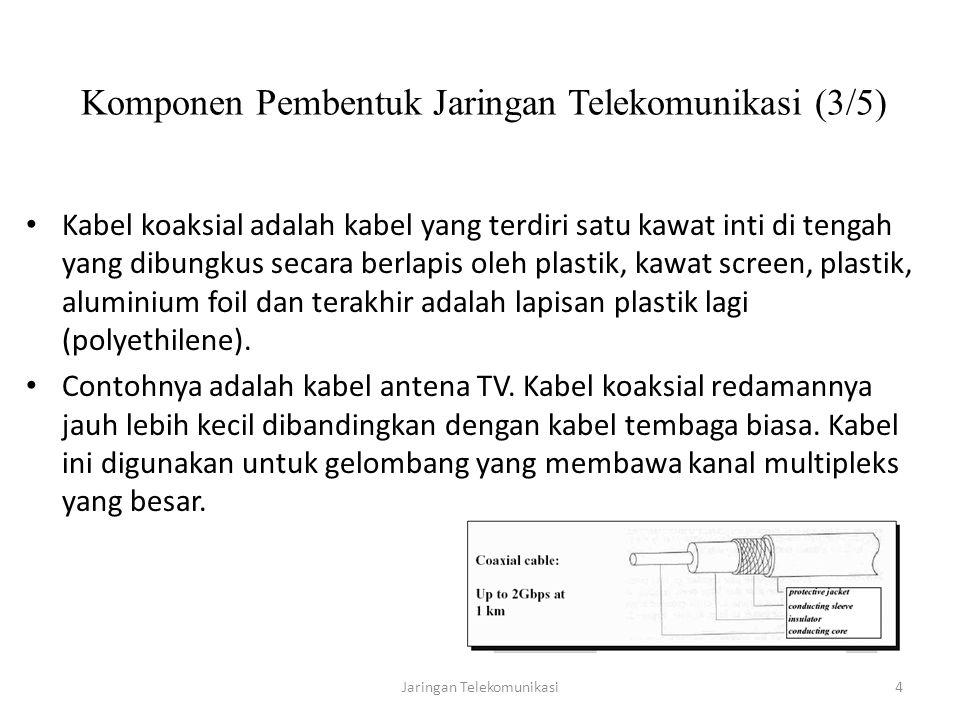 Komponen Pembentuk Jaringan Telekomunikasi (3/5)