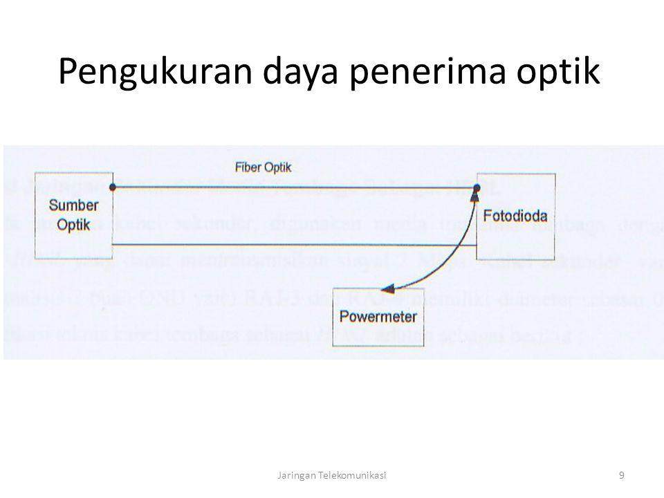 Pengukuran daya penerima optik