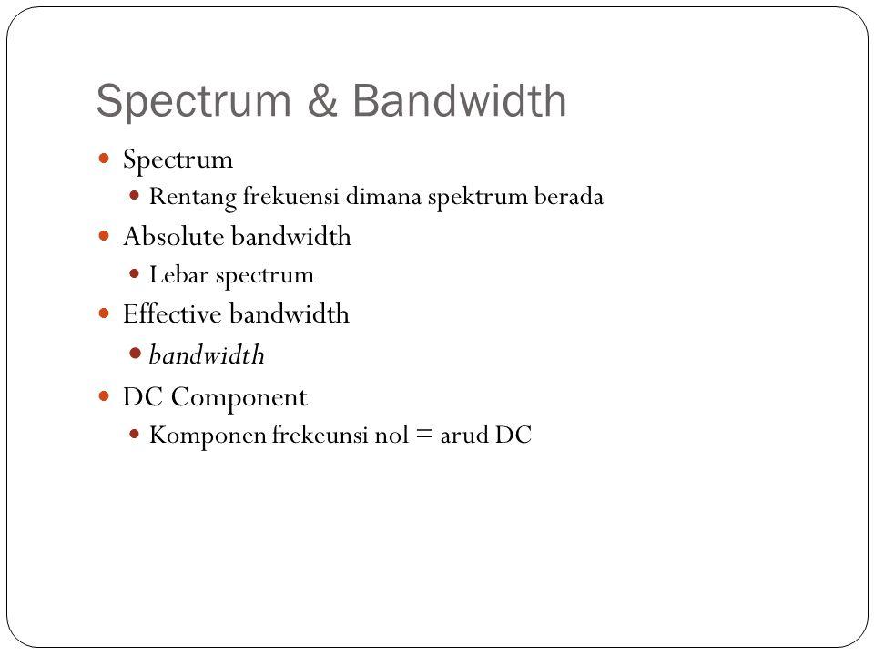 Spectrum & Bandwidth bandwidth Spectrum Absolute bandwidth