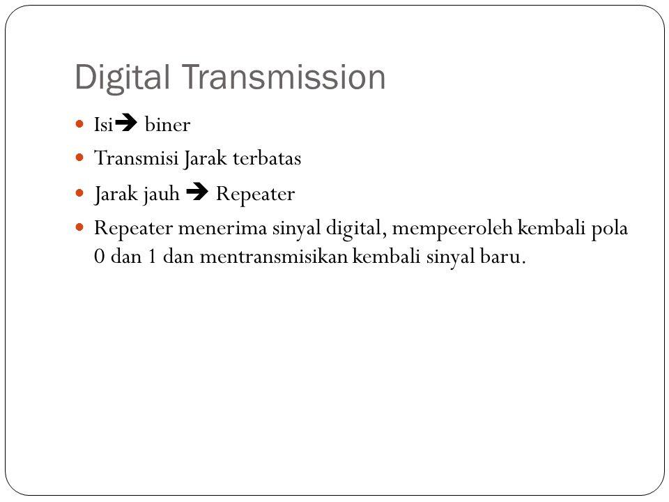Digital Transmission Isi biner Transmisi Jarak terbatas