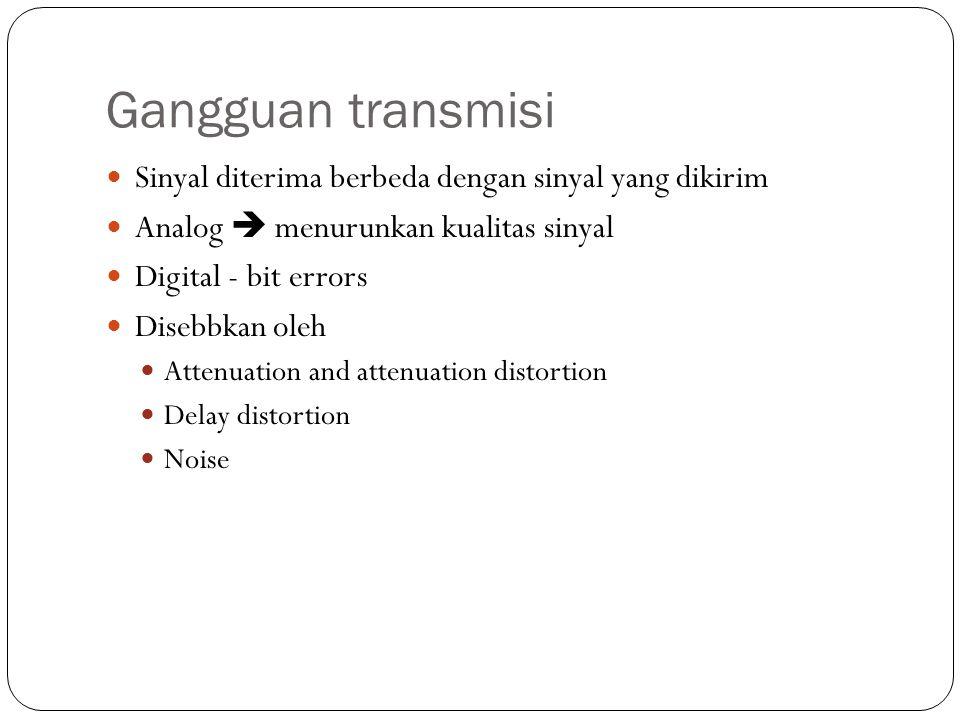 Gangguan transmisi Sinyal diterima berbeda dengan sinyal yang dikirim