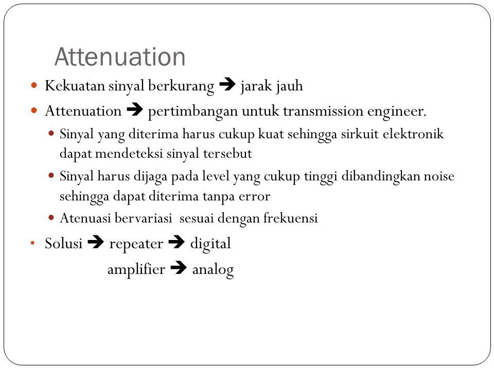 Attenuation Kekuatan sinyal berkurang  jarak jauh