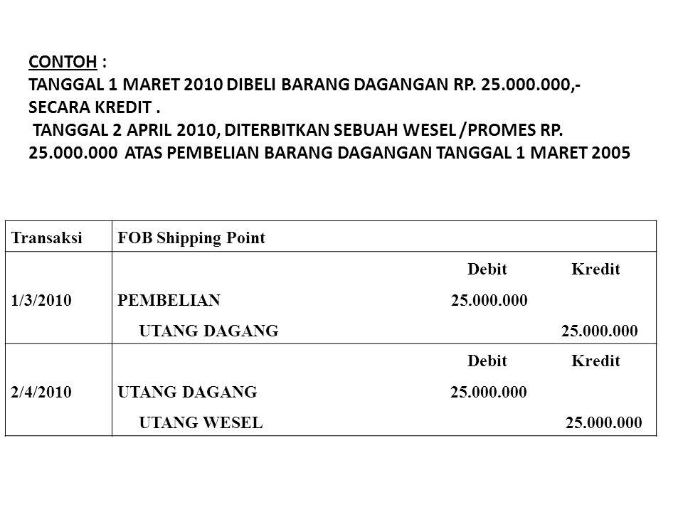 CONTOH : TANGGAL 1 MARET 2010 DIBELI BARANG DAGANGAN RP. 25.000.000,- SECARA KREDIT .