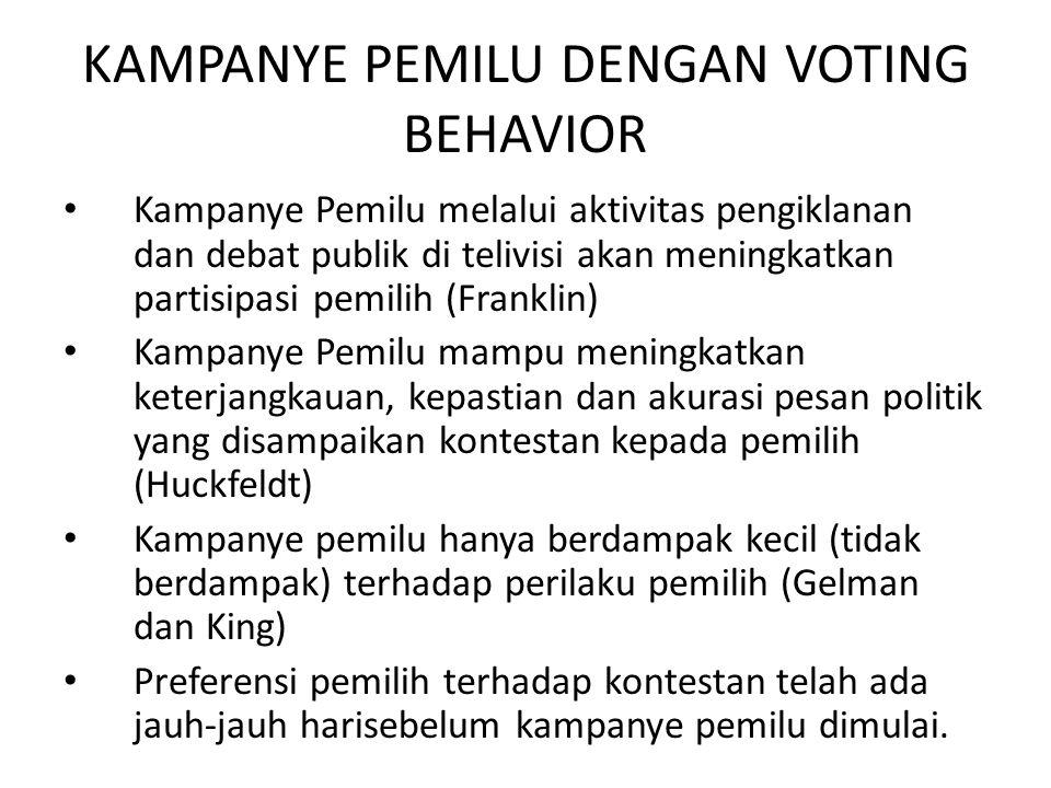KAMPANYE PEMILU DENGAN VOTING BEHAVIOR