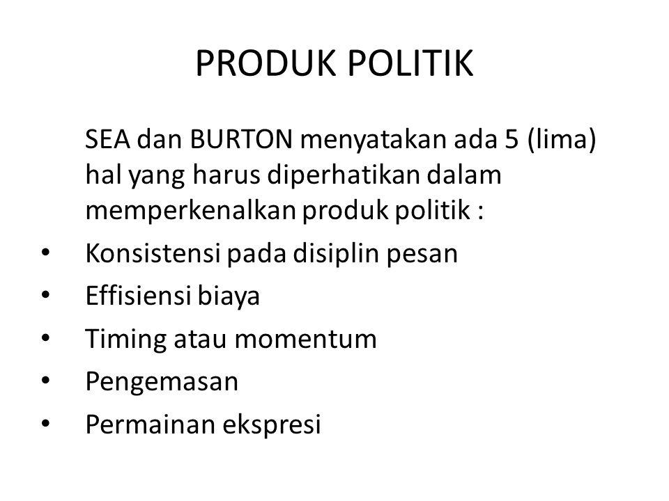 PRODUK POLITIK SEA dan BURTON menyatakan ada 5 (lima) hal yang harus diperhatikan dalam memperkenalkan produk politik :