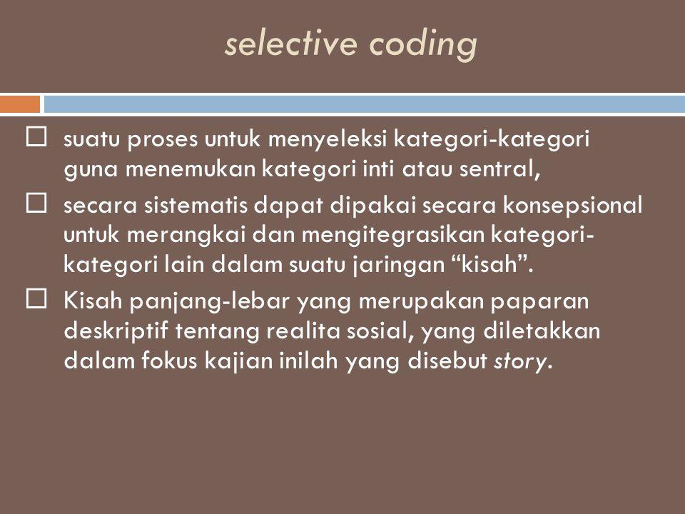 selective coding suatu proses untuk menyeleksi kategori-kategori guna menemukan kategori inti atau sentral,