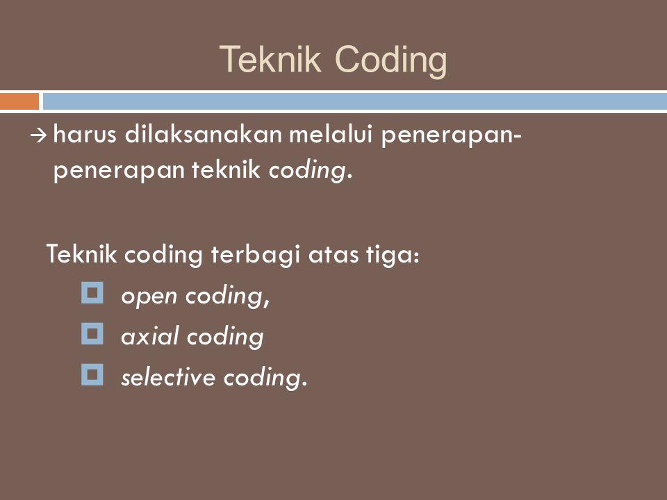 Teknik Coding Teknik coding terbagi atas tiga: open coding,