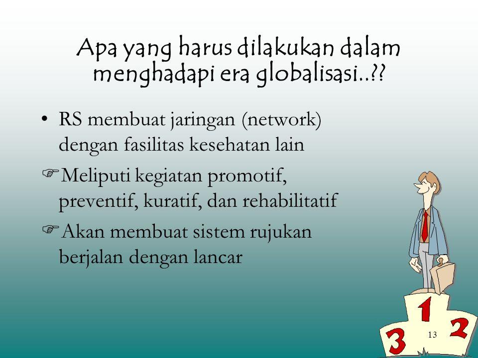 Apa yang harus dilakukan dalam menghadapi era globalisasi..