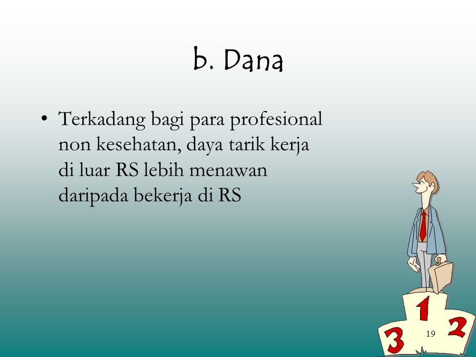 b. Dana