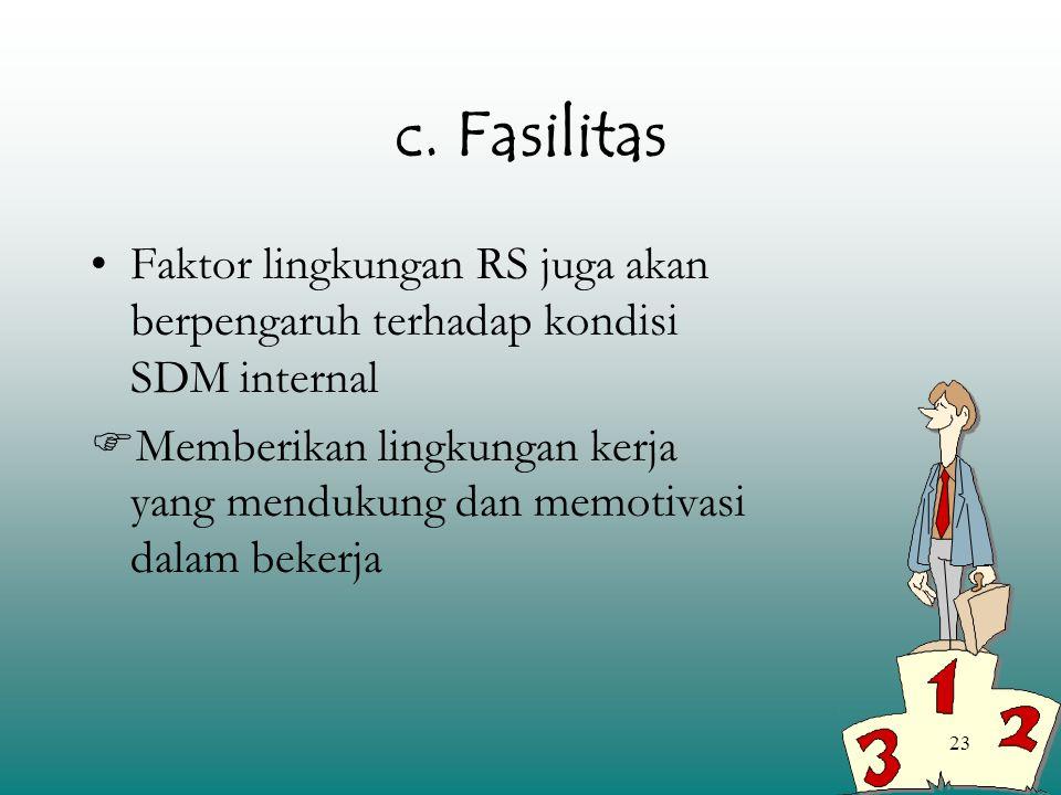 c. Fasilitas Faktor lingkungan RS juga akan berpengaruh terhadap kondisi SDM internal.