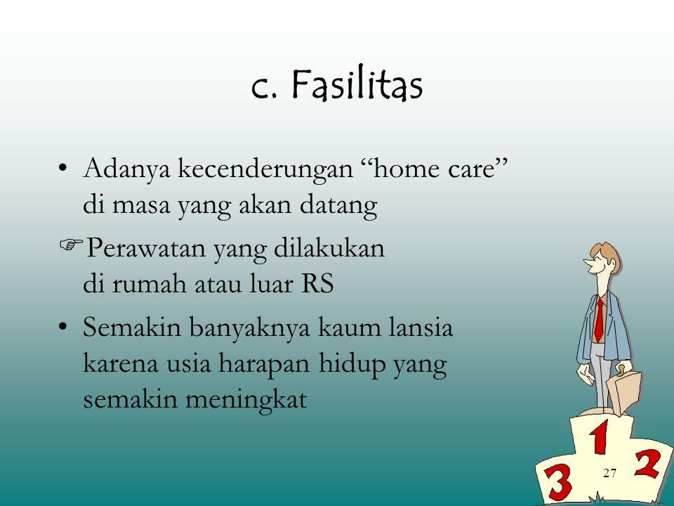c. Fasilitas Adanya kecenderungan home care di masa yang akan datang