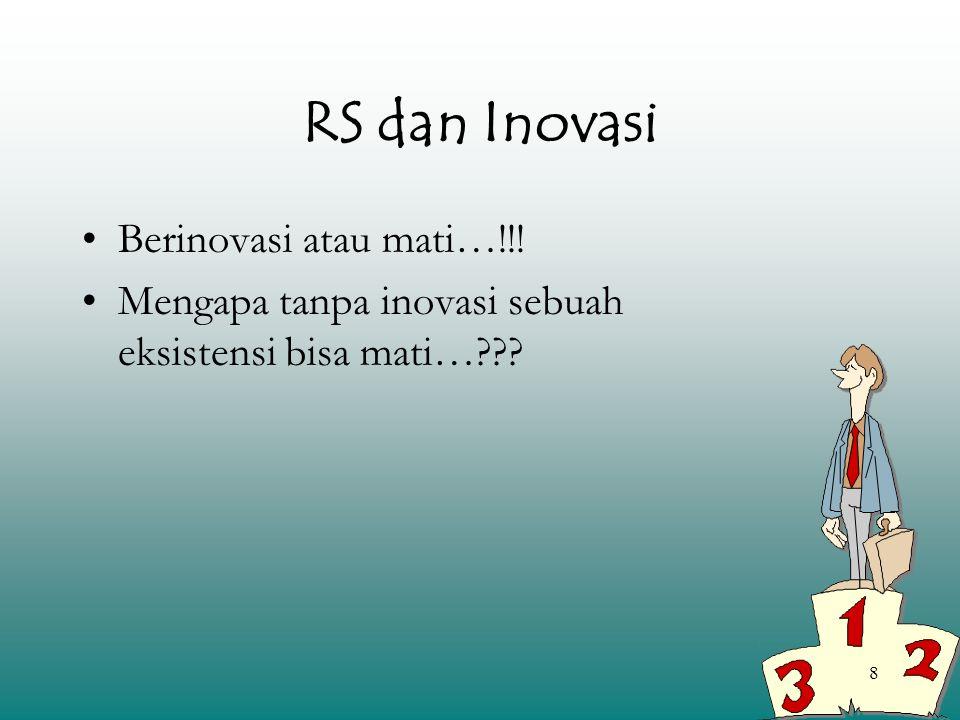 RS dan Inovasi Berinovasi atau mati…!!!