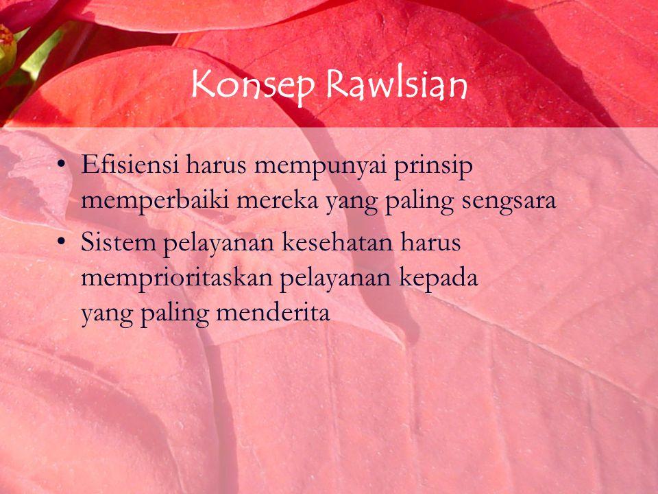 Konsep Rawlsian Efisiensi harus mempunyai prinsip memperbaiki mereka yang paling sengsara.