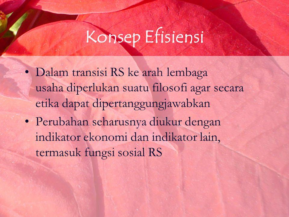Konsep Efisiensi
