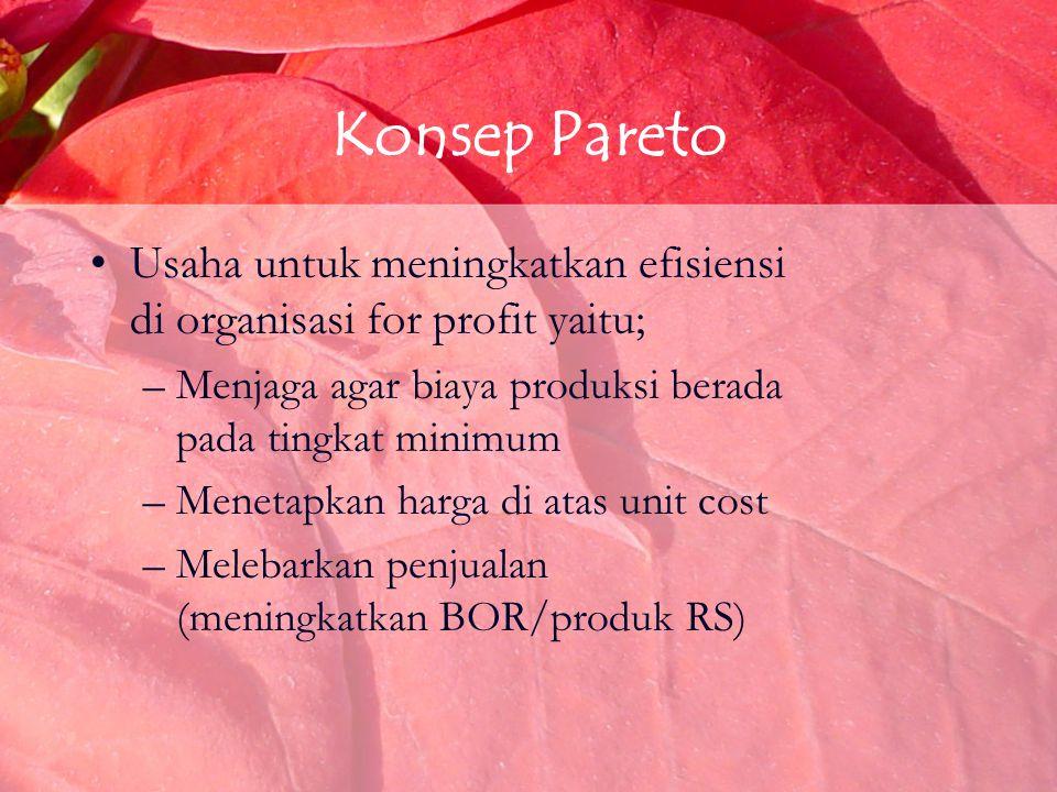 Konsep Pareto Usaha untuk meningkatkan efisiensi di organisasi for profit yaitu;
