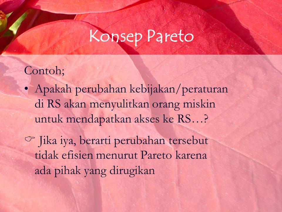 Konsep Pareto Contoh;