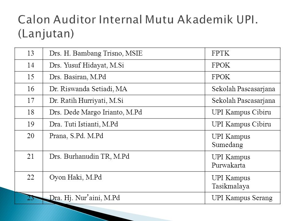 Calon Auditor Internal Mutu Akademik UPI. (Lanjutan)