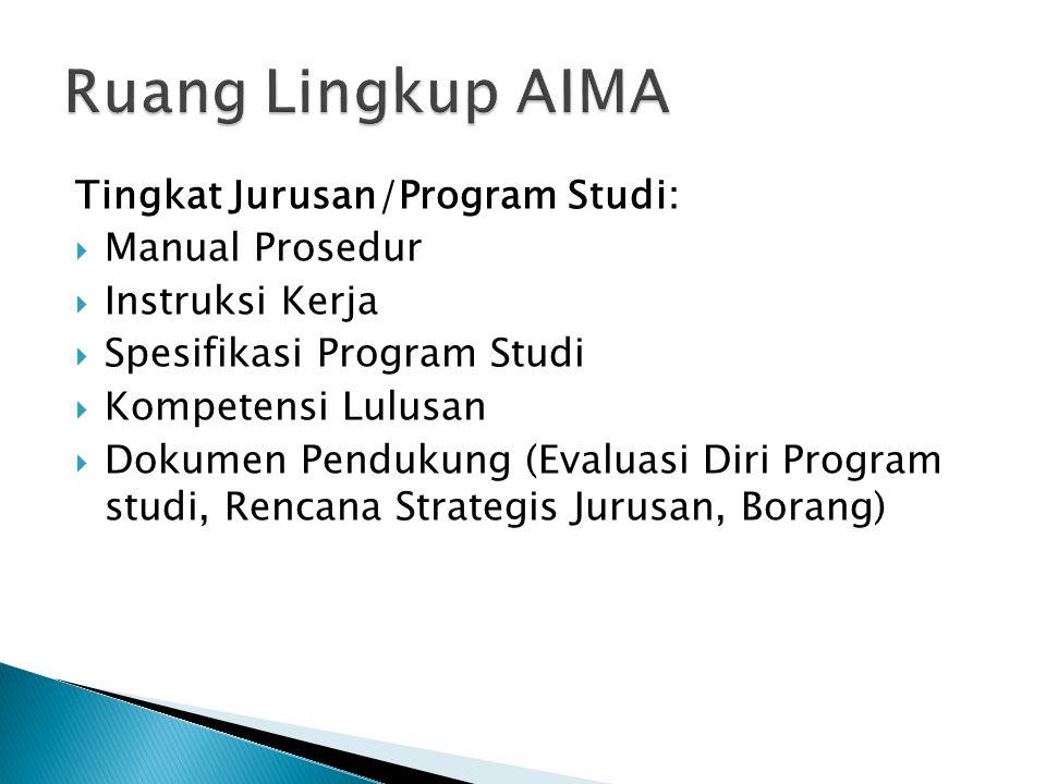 Ruang Lingkup AIMA Tingkat Jurusan/Program Studi: Manual Prosedur