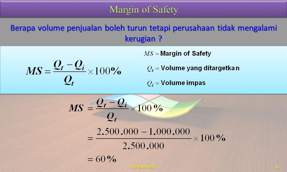 Margin of Safety Berapa volume penjualan boleh turun tetapi perusahaan tidak mengalami kerugian .
