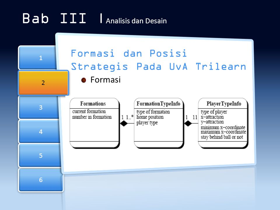 Bab III |Analisis dan Desain