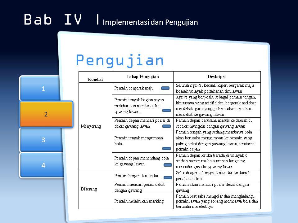 Bab IV |Implementasi dan Pengujian