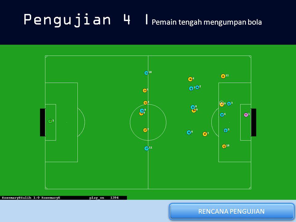 Pengujian 4 |Pemain tengah mengumpan bola