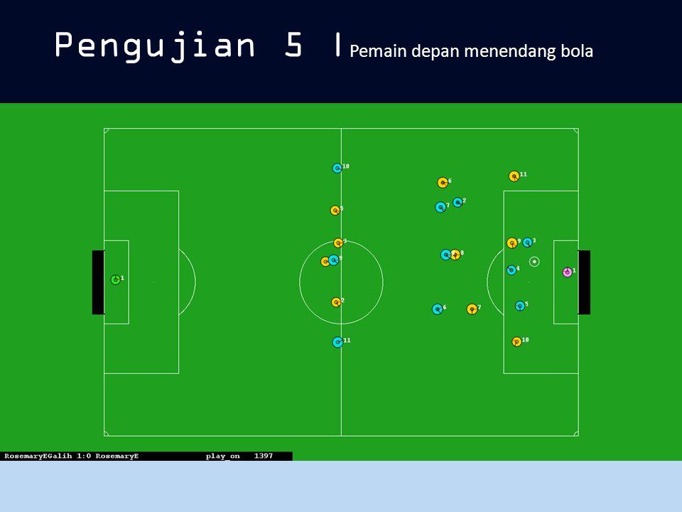 Pengujian 5 |Pemain depan menendang bola