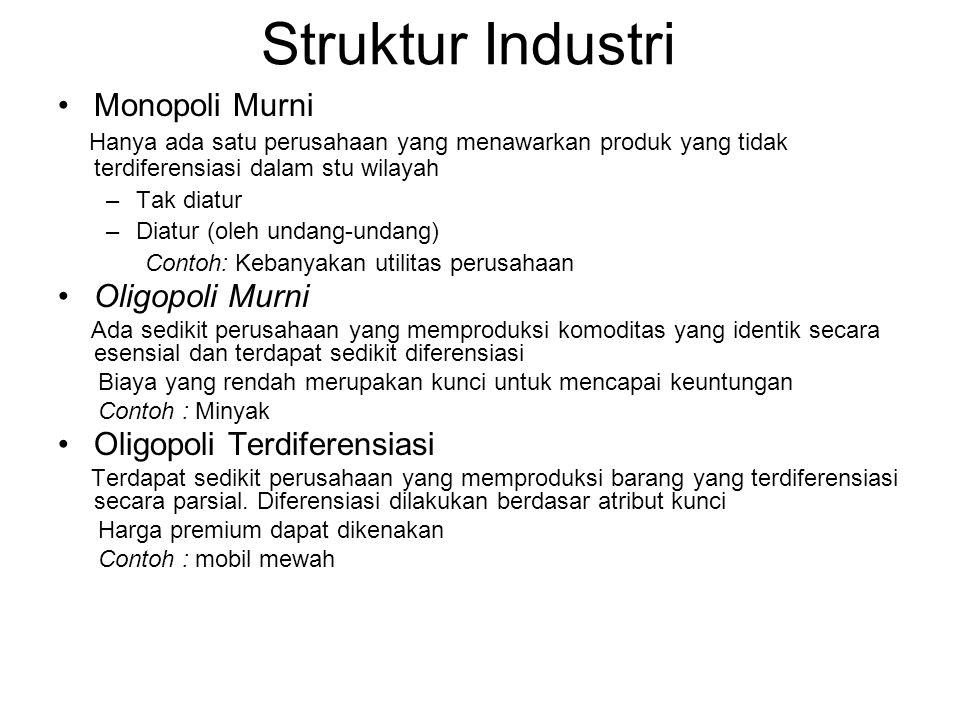 Struktur Industri Monopoli Murni Oligopoli Murni