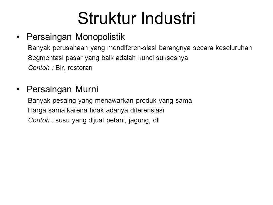 Struktur Industri Persaingan Monopolistik Persaingan Murni