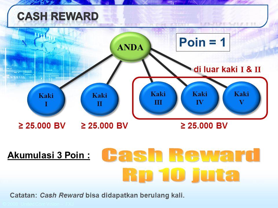 Cash Reward Rp 10 juta Poin = 1 CASH REWARD ANDA Akumulasi 3 Poin :