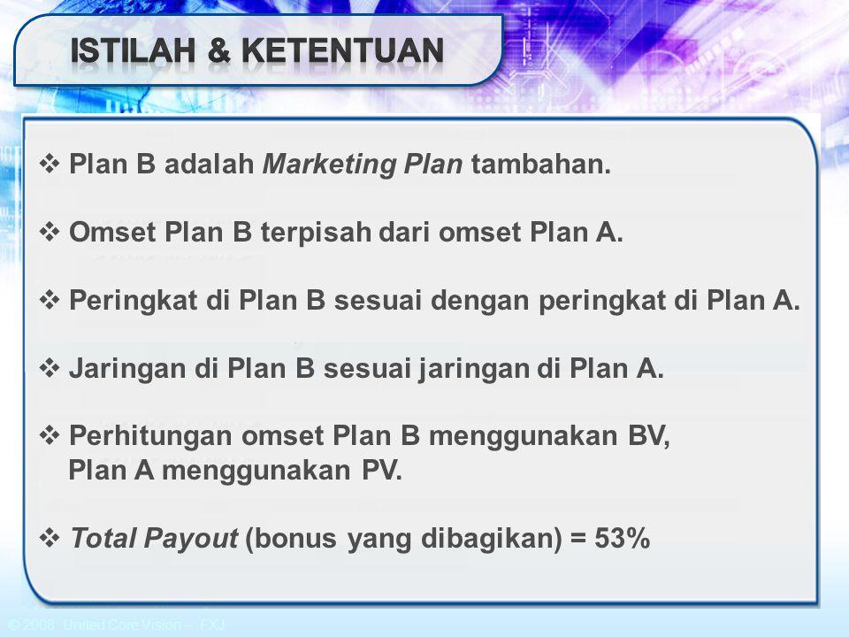 Istilah & Ketentuan Plan B adalah Marketing Plan tambahan.