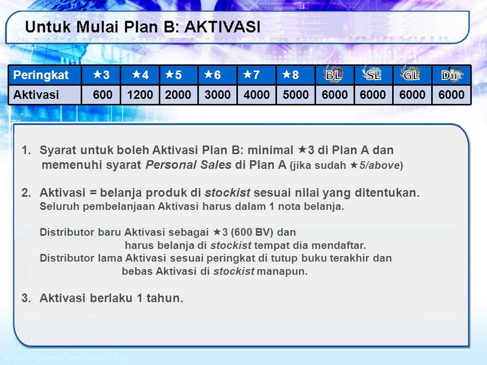 Syarat untuk boleh Aktivasi Plan B: minimal 3 di Plan A dan