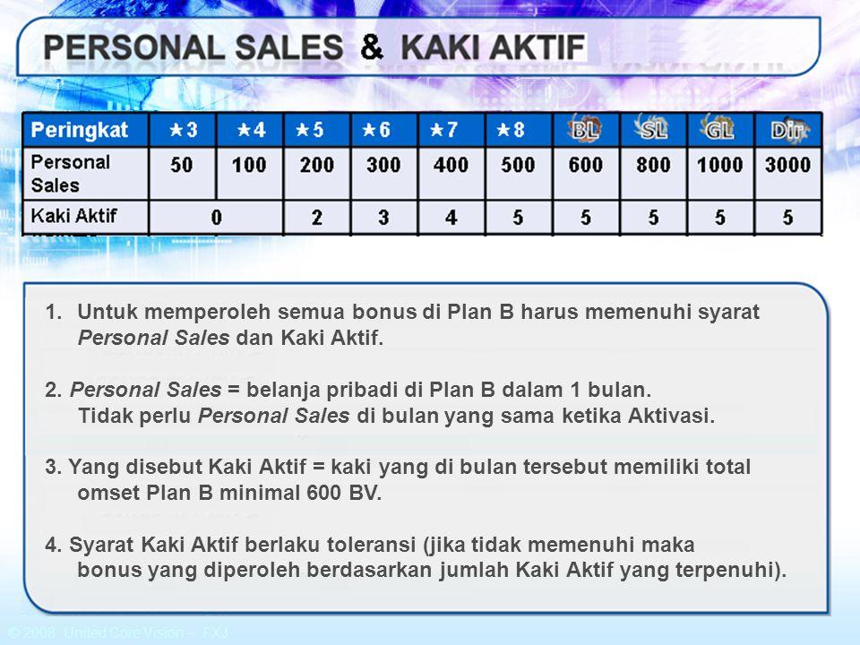 Untuk memperoleh semua bonus di Plan B harus memenuhi syarat Personal Sales dan Kaki Aktif.