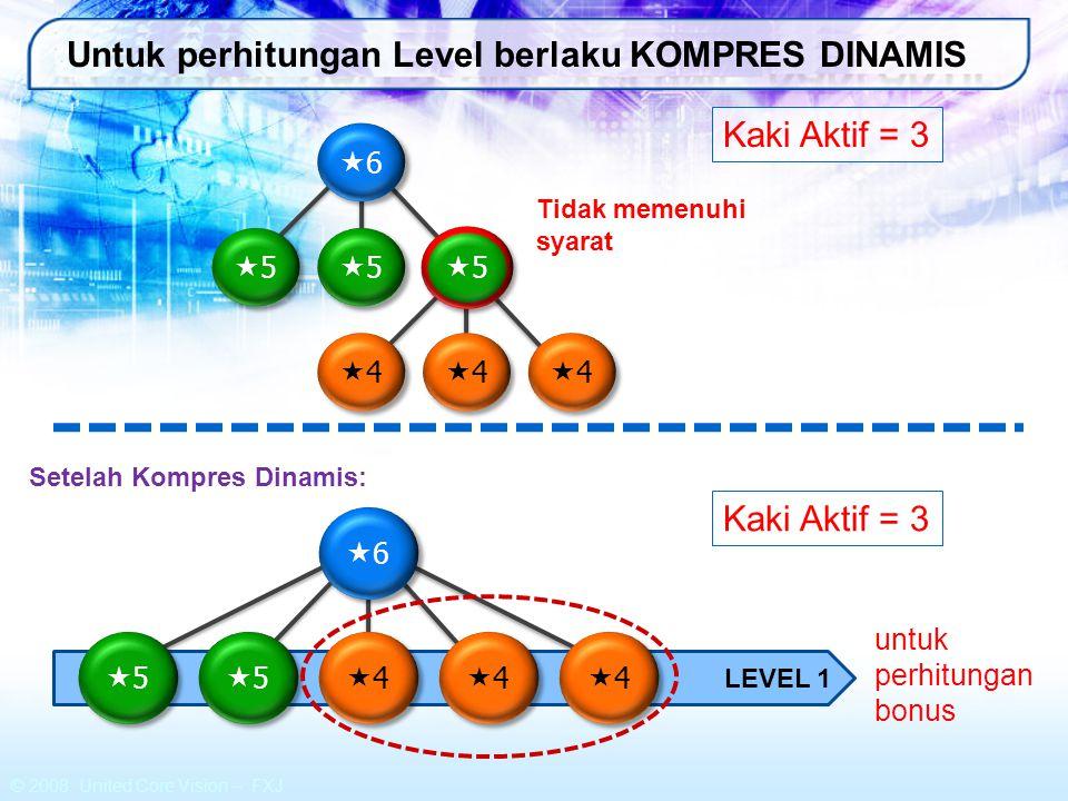Untuk perhitungan Level berlaku KOMPRES DINAMIS