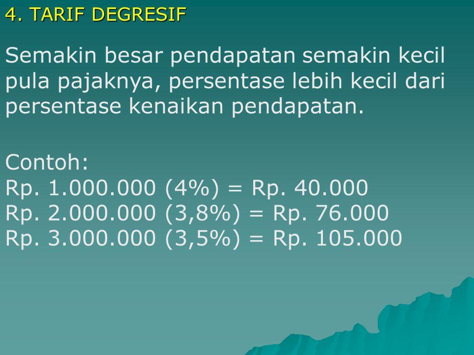 4. TARIF DEGRESIF Semakin besar pendapatan semakin kecil pula pajaknya, persentase lebih kecil dari persentase kenaikan pendapatan.