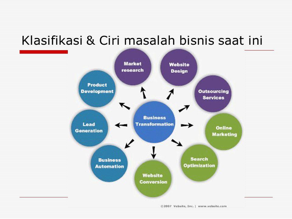 Klasifikasi & Ciri masalah bisnis saat ini