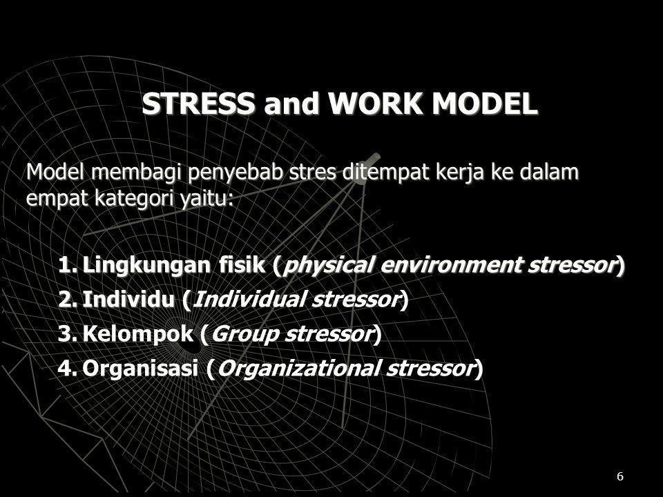 STRESS and WORK MODEL Model membagi penyebab stres ditempat kerja ke dalam empat kategori yaitu: Lingkungan fisik (physical environment stressor)
