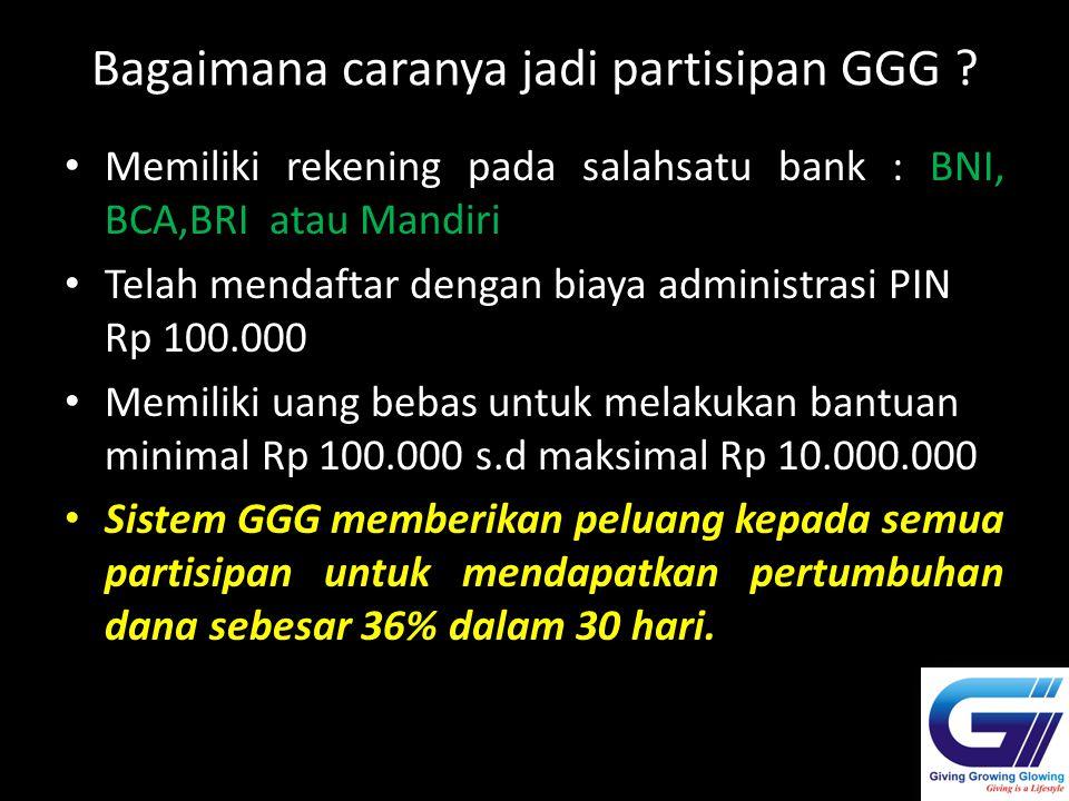 Bagaimana caranya jadi partisipan GGG