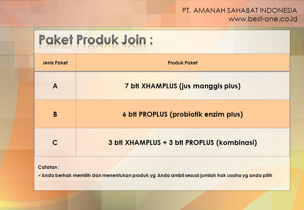 Paket Produk Join : PT. AMANAH SAHABAT INDONESIA www.best-one.co.id A