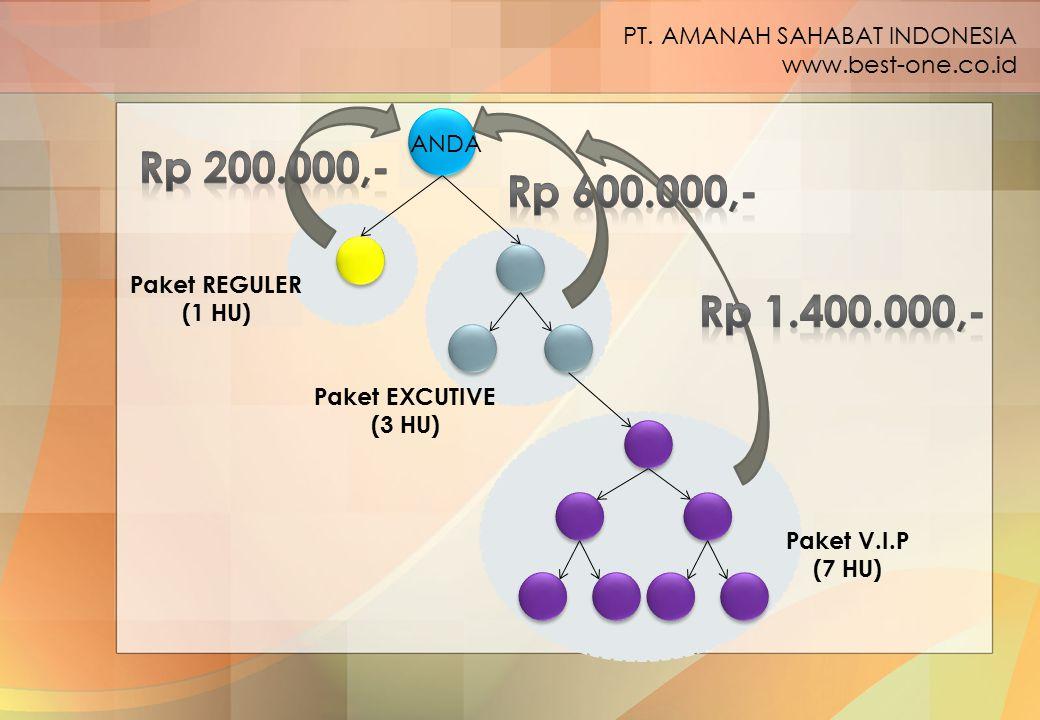 Rp 200.000,- Rp 600.000,- Rp 1.400.000,- PT. AMANAH SAHABAT INDONESIA