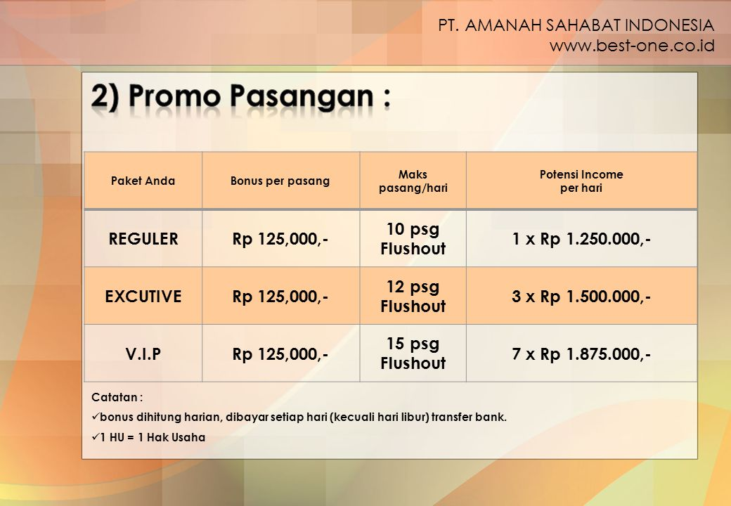 2) Promo Pasangan : PT. AMANAH SAHABAT INDONESIA www.best-one.co.id