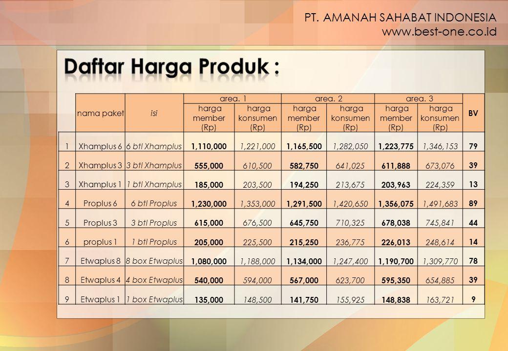 Daftar Harga Produk : PT. AMANAH SAHABAT INDONESIA www.best-one.co.id